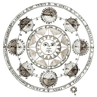 astrology (2)