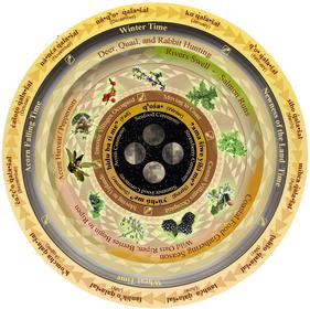 kashaya-native-calendar_