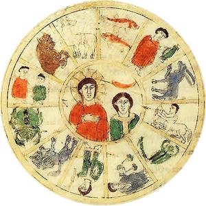rabanus zodiac