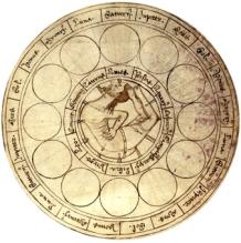 zodiacblades_