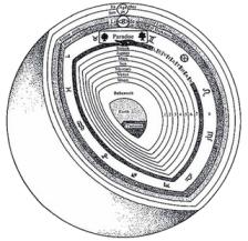 cc3a9u-aristotc3a9lico-ptolomaico1