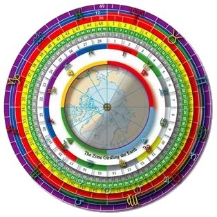 astrolognorthpo