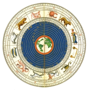 astrology-wheel