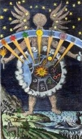 MagiaNaturalis