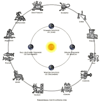 zodiac-diagram_web1