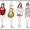 body-shapes_