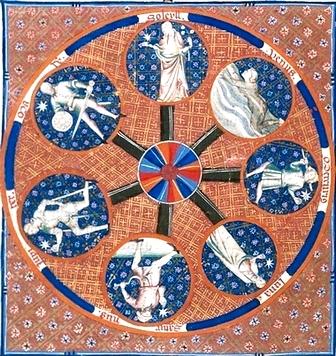 ermengau-breviari-damour-seven-planets