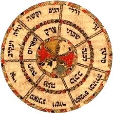 zodiac - sefer evronot