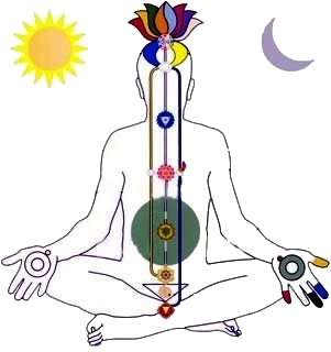 Matriz Humana Astrológica_