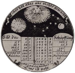 sistema binario de leibniz