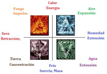 Tabela 3_1