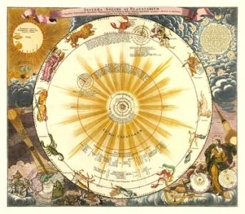 1742 Homann Celestial Chart_