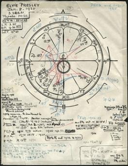 Elvis-Astrological-Chart