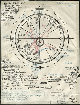 Elvis-Astrological-Chart