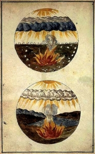 alchemical imagery