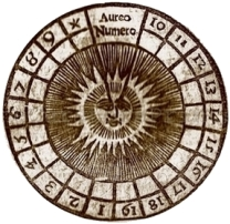 Ancient drawing of the position of the world and solar system_