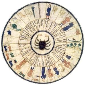 Figuras de los grados de Cáncer. Libro de astromagia. Biblioteca Vaticana