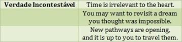 Quadro 33 – O intertexto - horóscopo (14)