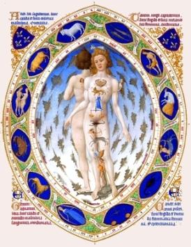 Medical-Anatomy-Astronomy-Zodiac-man