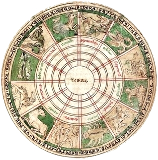 The Wheel of the Zodiac ~ 12th century