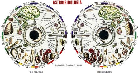 Astroiridologia_ (2)