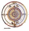 circle-systema-mundi-totius (2)