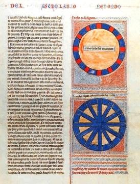 del astrolabio
