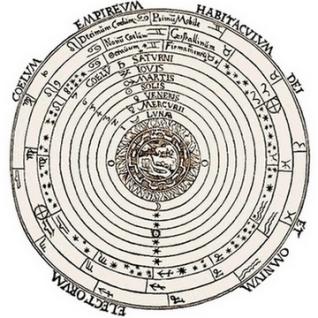 Esquema cosmológico según la tradición aristotélica_