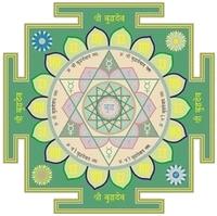 Om namo bhagavate buddhadevaya