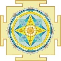Om namo bhagavate vamanadevaya