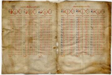 Tablas astronómicas (Siglos XIV-XV) fol. 2v-1r
