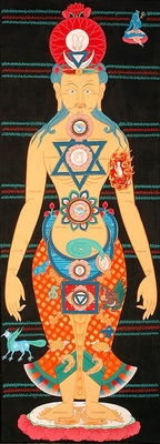 the_tantric_kundalini_chakras_in_human_body_