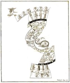 04_Planisfero_astrologico_di_stile_egiziano