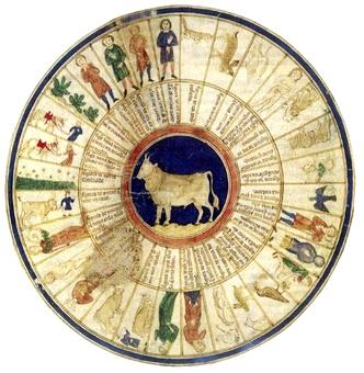 Figuras de los grados de Tauro. Libro de astromagia. Biblioteca Vaticana