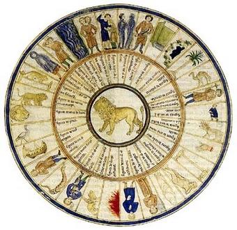 Los grados de Leo. Libro de astromagia. Biblioteca Vaticana