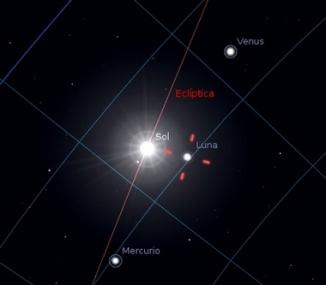 Sol-Luna-ecliptica