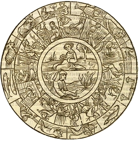 the wheel of the occupations of the months and the zodiac