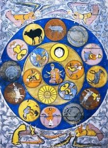 astrologia árabe