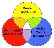 Mente