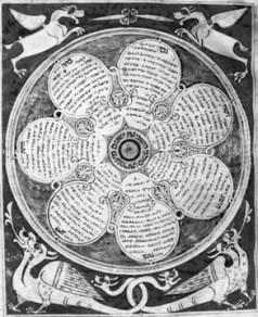 Hebrew Manuscript Late Medieval Spain_ Bible, calendar, tudela, 1300