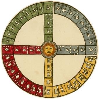 O calendário de Durán e os rumos do Universo