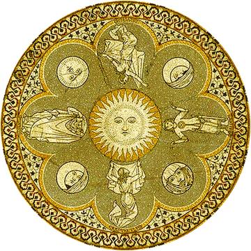 Die Sonne als Mittelpunkt des Kosmos ist in einem inneren Kreis von Personifikationen der Tageszeiten