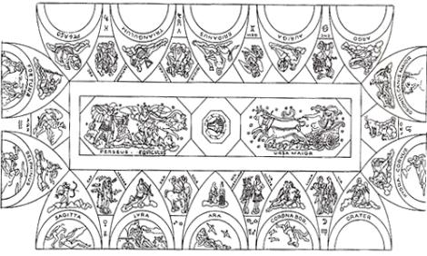 Esquema iconográfico del horóscopo del techo de la Farnesina