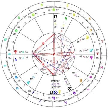 HoroscopodeCristoporElDivinoAlcabitiusjpg