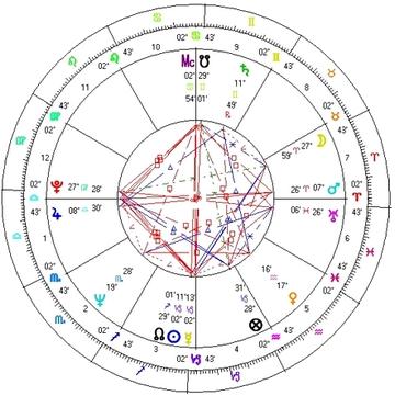 HoroscopodeCristoporElDivinoEqual21h46m42sjpg