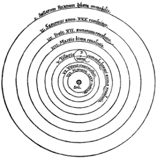 heliocentric-system