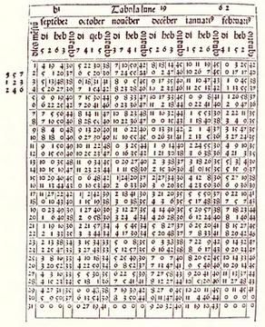 «Tábua lune 19», in Almanach Perpetuum, de Abraão Zacuto, edição de Luís de Albuquerque