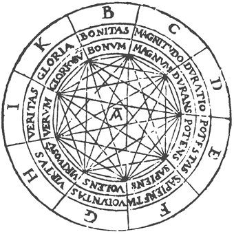 Ramon_Llull_-_Ars_Magna_Fig_1