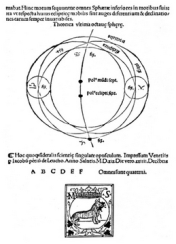 fig. 10 (página final da Sphaera Mundi)