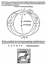 fig. 10 (página final da Sphaera Mundi)